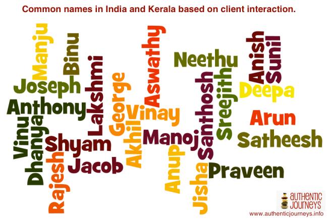 common-names-kerala-india